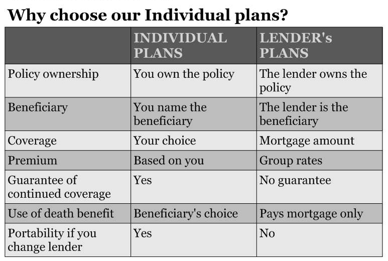 MortgageInsurance_Chart